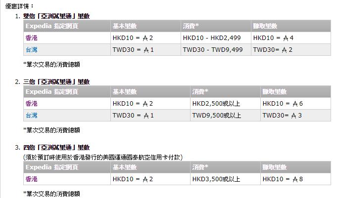 螢幕截圖 2017-09-15 00.33.45